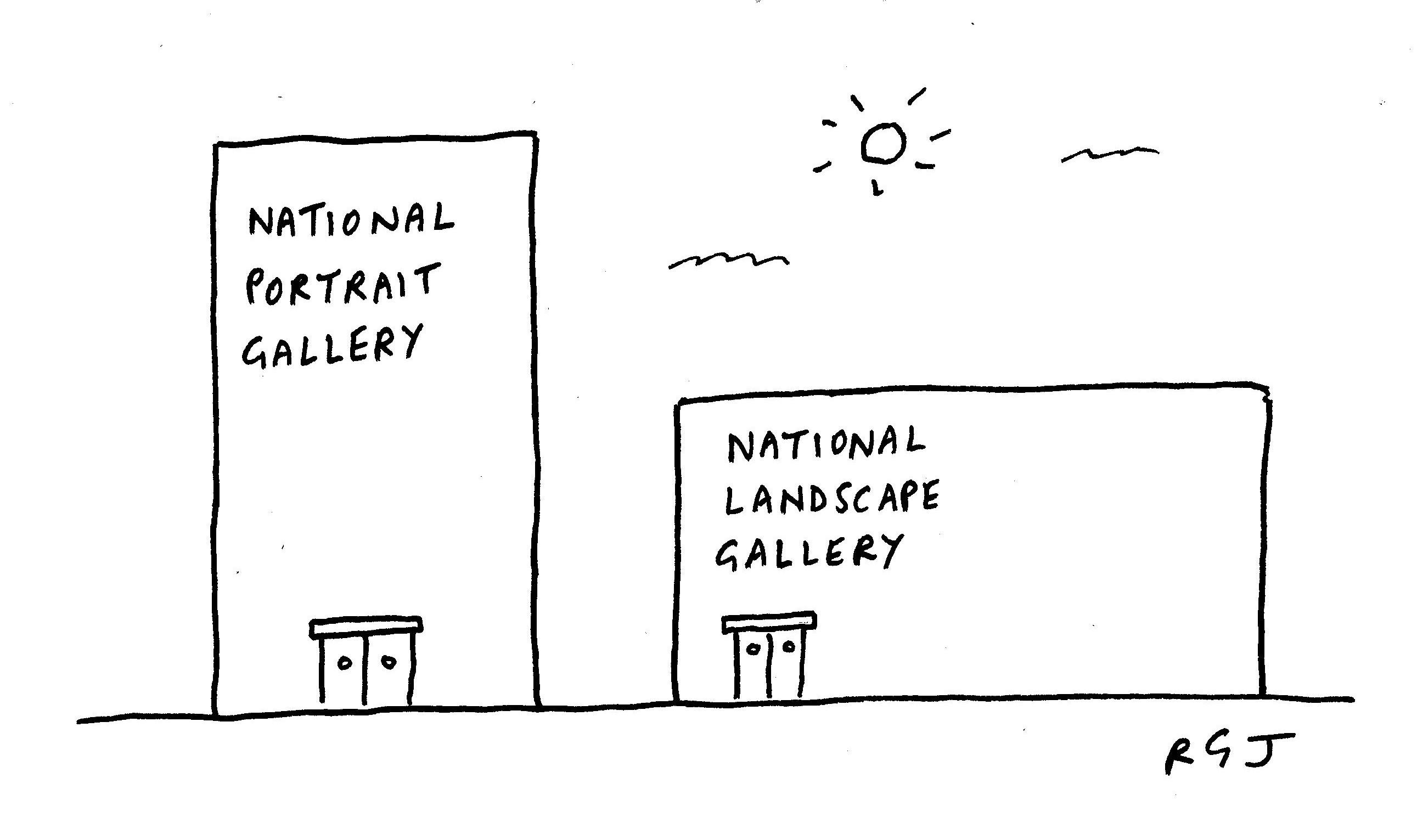 portraitgallery